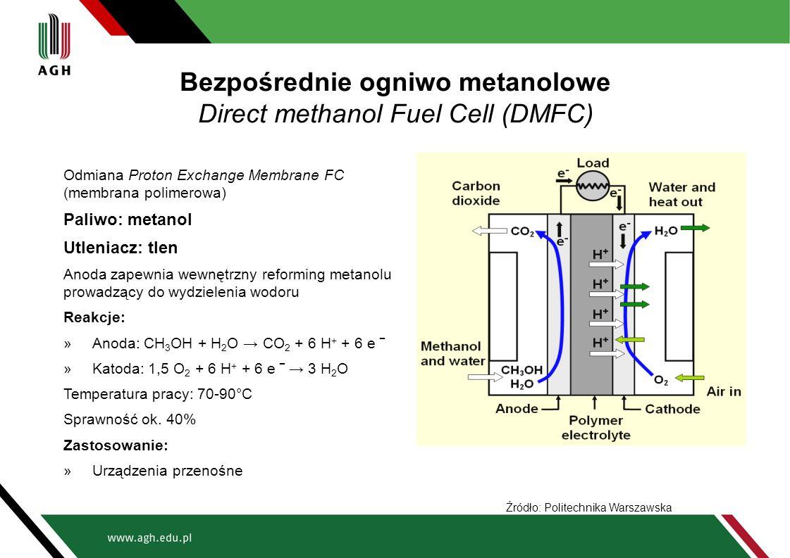 Bezpośrednie ogniwo metanolowe Direct methanol Fuel Cell (DMFC)