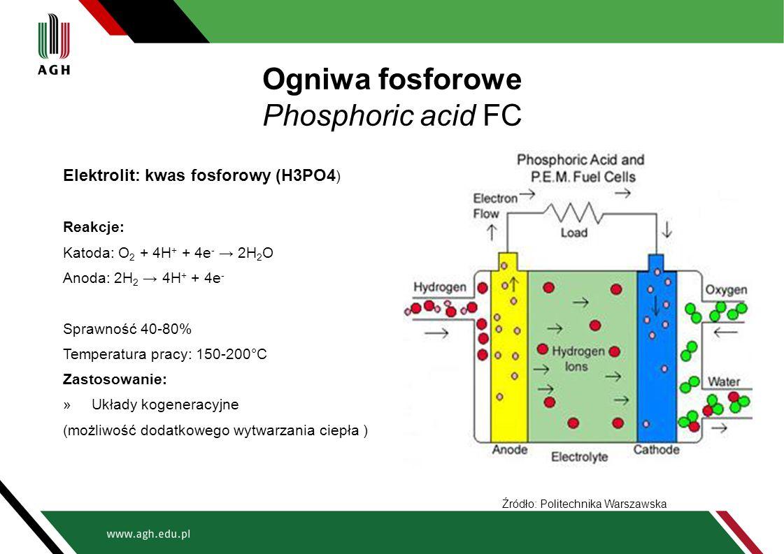 Ogniwa fosforowe Phosphoric acid FC