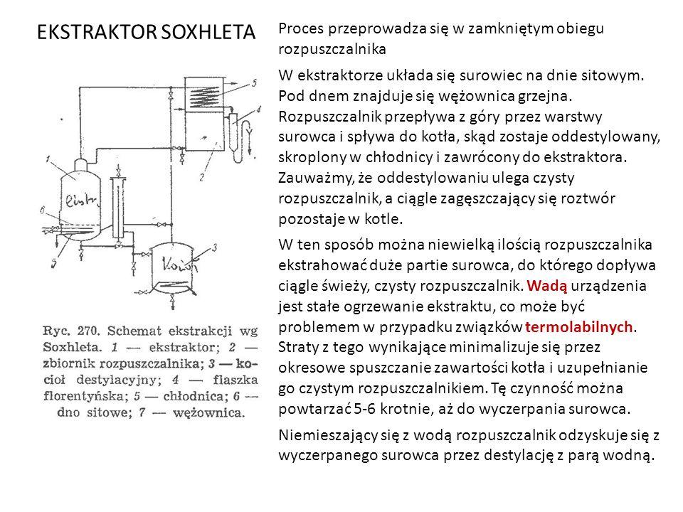 EKSTRAKTOR SOXHLETA Proces przeprowadza się w zamkniętym obiegu rozpuszczalnika.