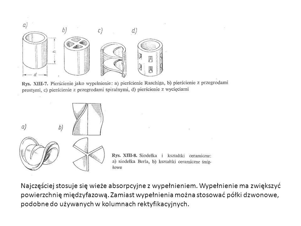 Najczęściej stosuje się wieże absorpcyjne z wypełnieniem