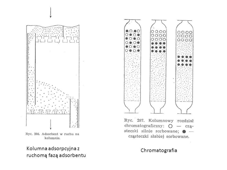 Kolumna adsorpcyjna z ruchomą fazą adsorbentu