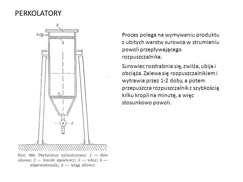 PERKOLATORY Proces polega na wymywaniu produktu z ubitych warstw surowca w strumieniu powoli przepływającego rozpuszczalnika.