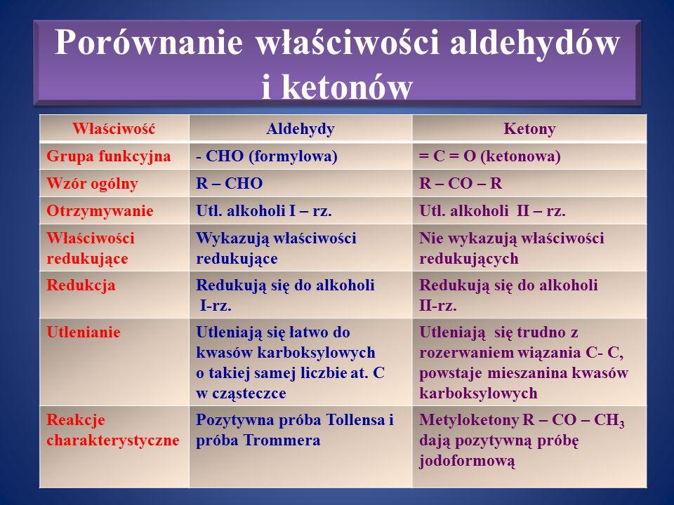 Porównanie właściwości aldehydów i ketonów