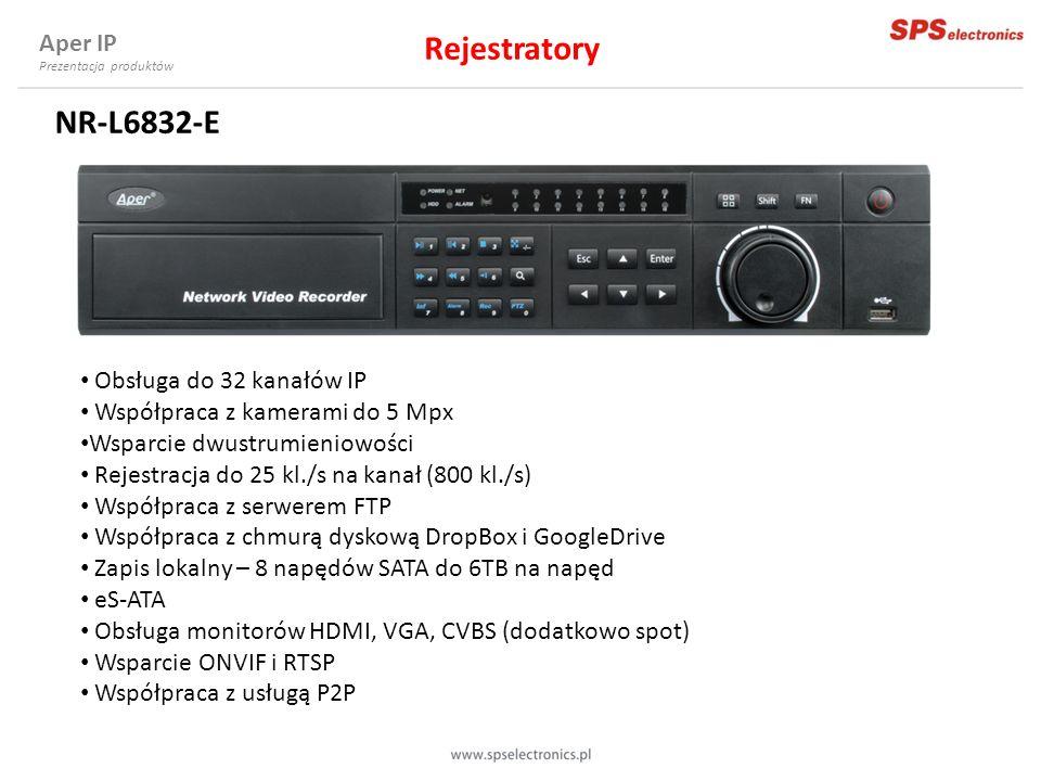 Rejestratory NR-L6832-E Aper IP Obsługa do 32 kanałów IP