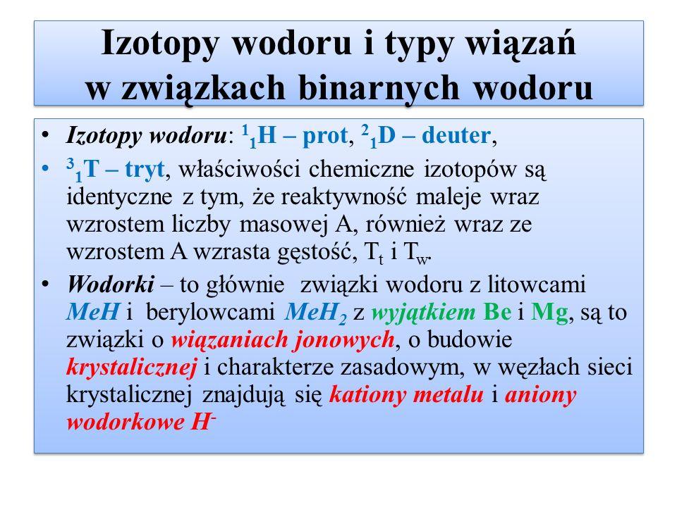Izotopy wodoru i typy wiązań w związkach binarnych wodoru