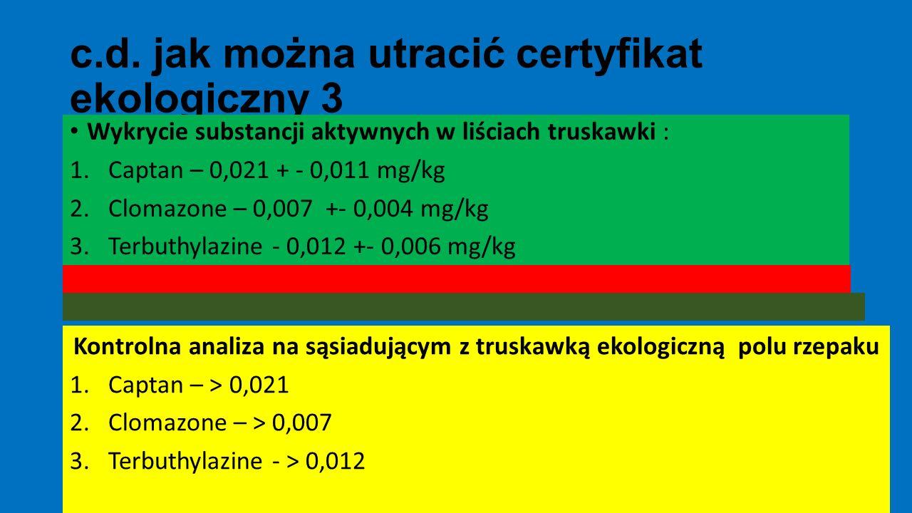 c.d. jak można utracić certyfikat ekologiczny 3