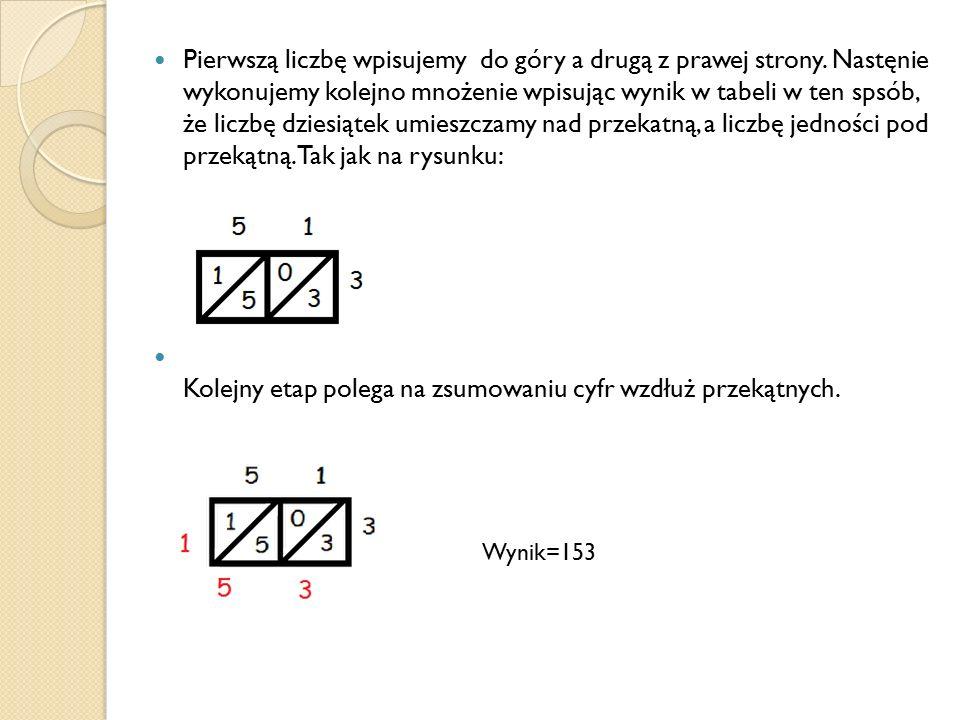 Kolejny etap polega na zsumowaniu cyfr wzdłuż przekątnych.
