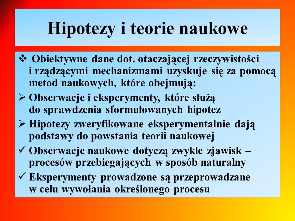 Hipotezy i teorie naukowe