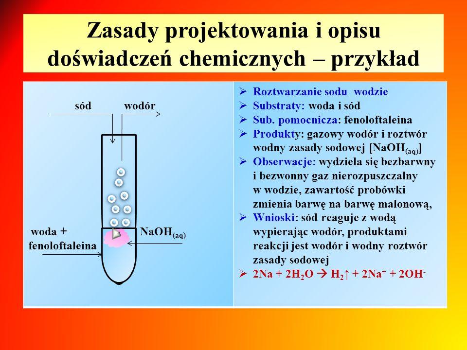 Zasady projektowania i opisu doświadczeń chemicznych – przykład