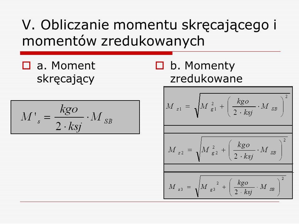 V. Obliczanie momentu skręcającego i momentów zredukowanych