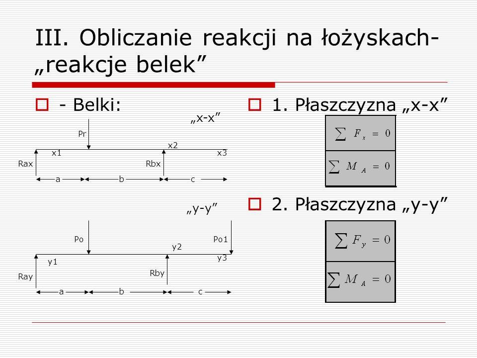 """III. Obliczanie reakcji na łożyskach- """"reakcje belek"""