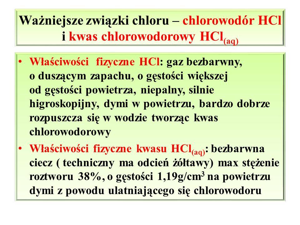 Ważniejsze związki chloru – chlorowodór HCl i kwas chlorowodorowy HCl(aq)