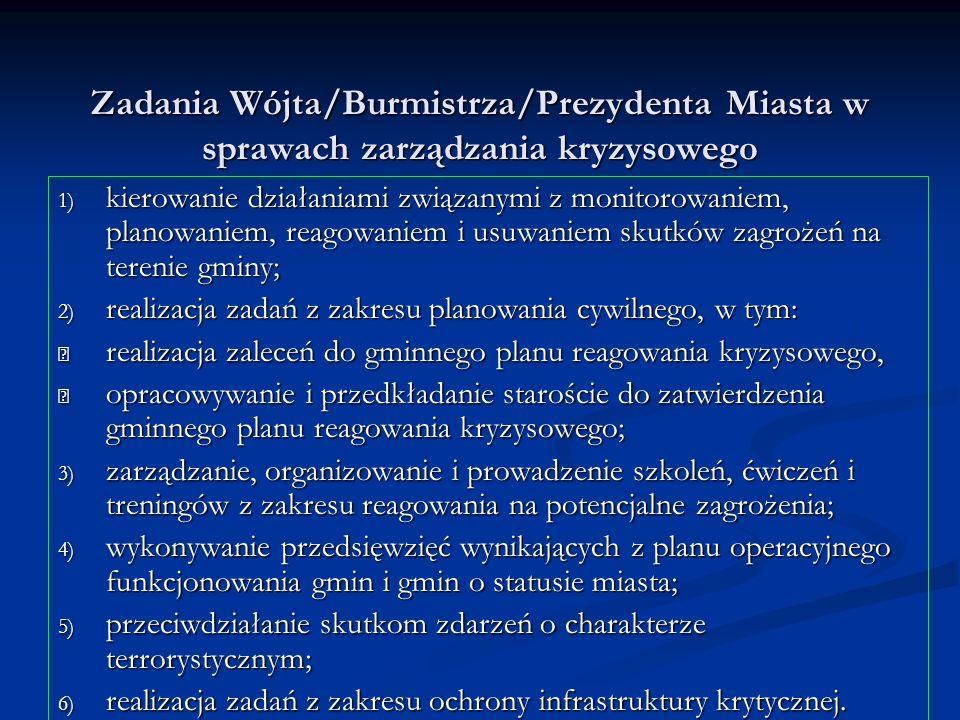Zadania Wójta/Burmistrza/Prezydenta Miasta w sprawach zarządzania kryzysowego