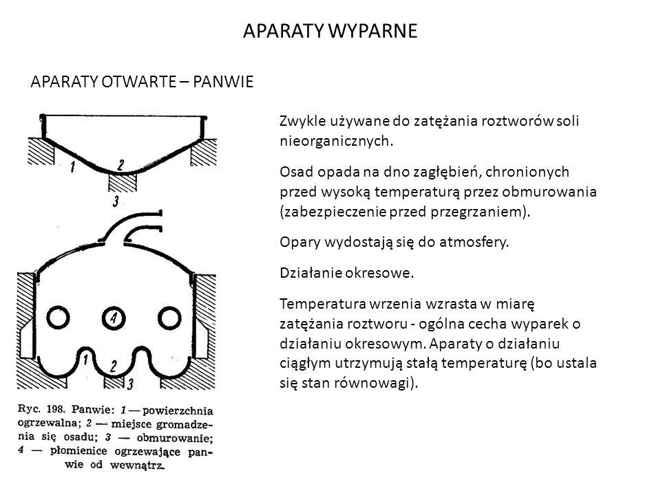 APARATY WYPARNE APARATY OTWARTE – PANWIE