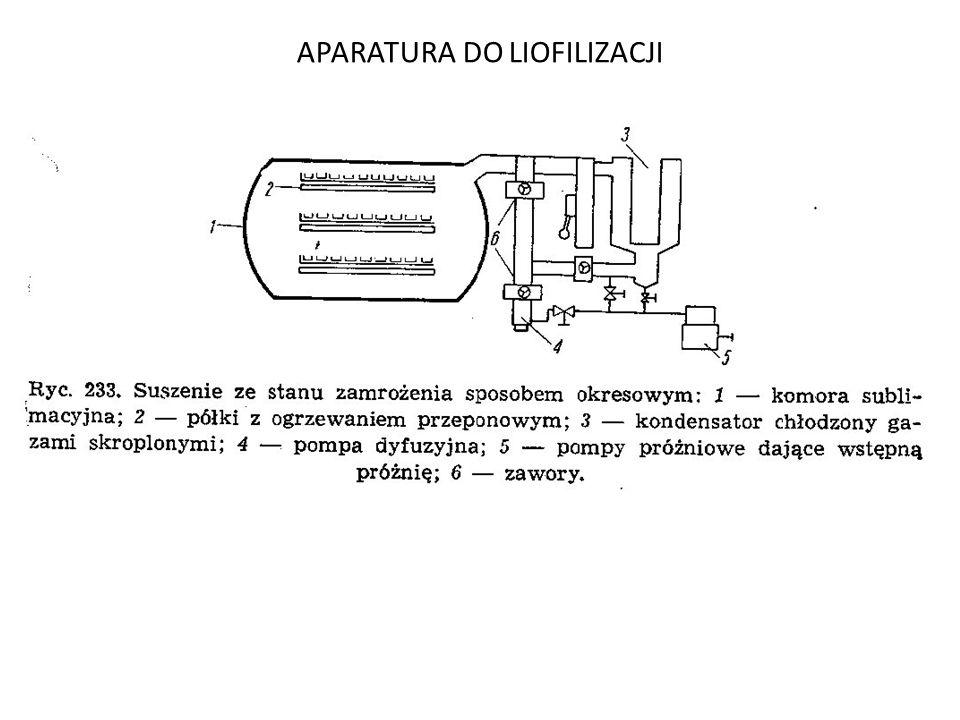 APARATURA DO LIOFILIZACJI