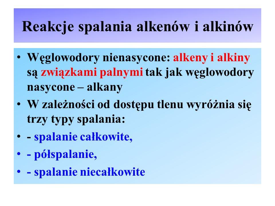 Reakcje spalania alkenów i alkinów