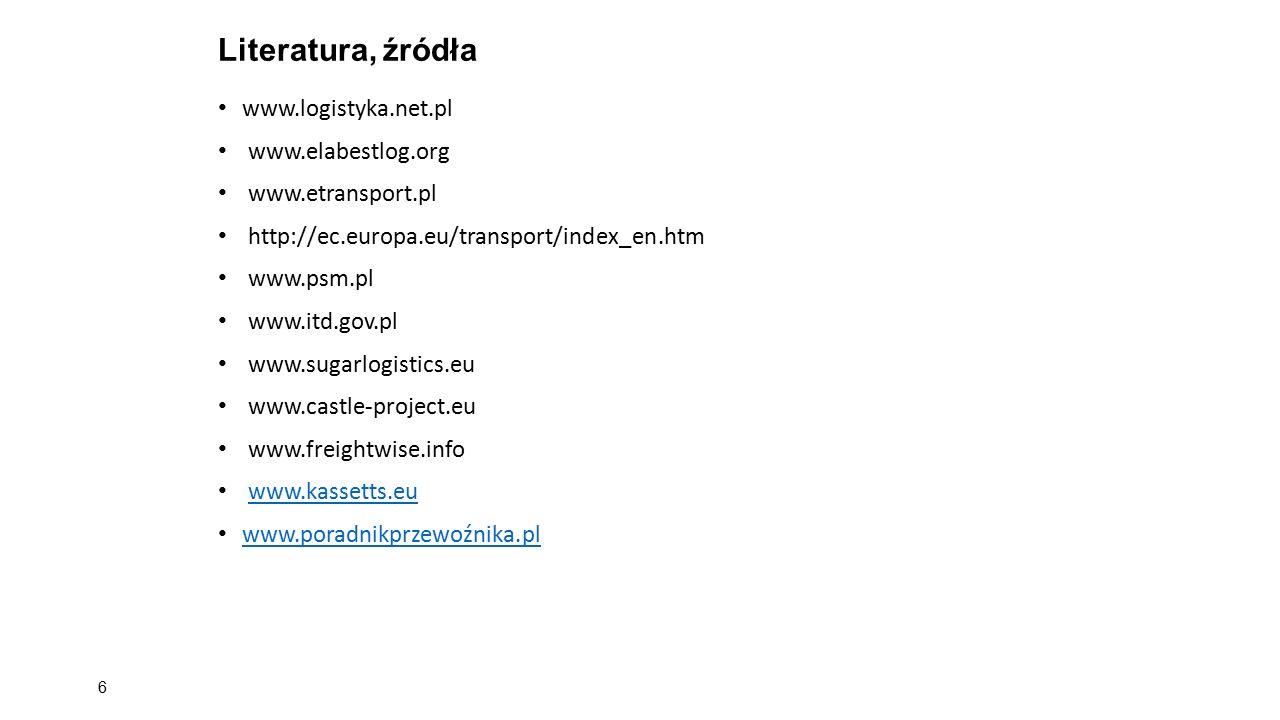 Literatura, źródła www.logistyka.net.pl www.elabestlog.org