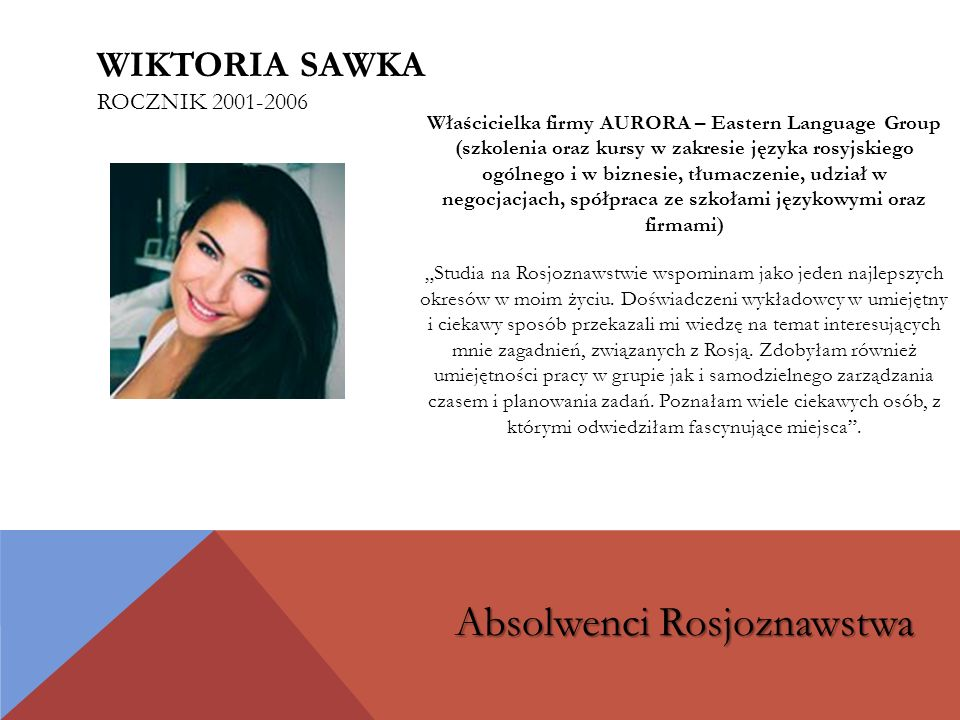 Wiktoria Sawka rocznik 2001-2006