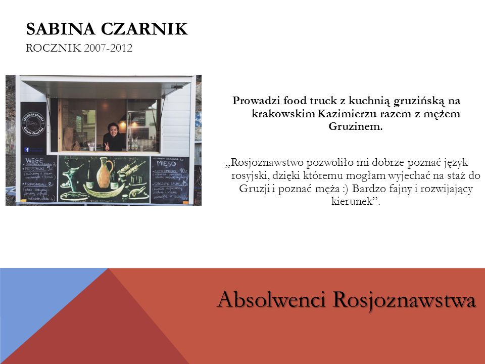 Sabina Czarnik rocznik 2007-2012