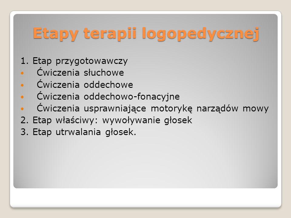 Etapy terapii logopedycznej