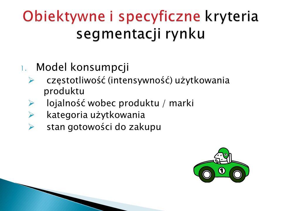 Obiektywne i specyficzne kryteria segmentacji rynku