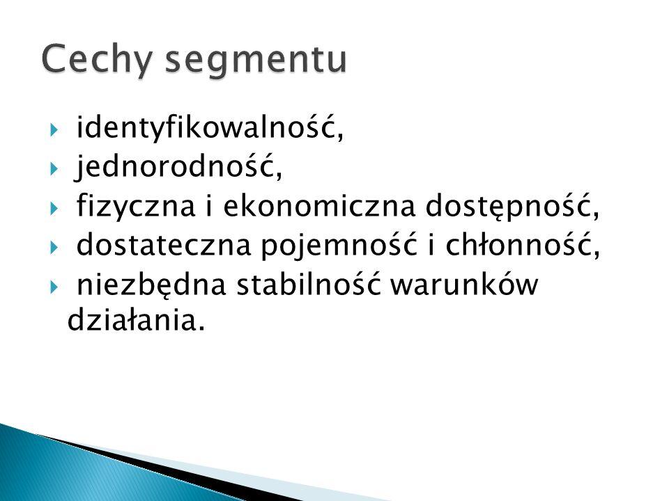 Cechy segmentu identyfikowalność, jednorodność,