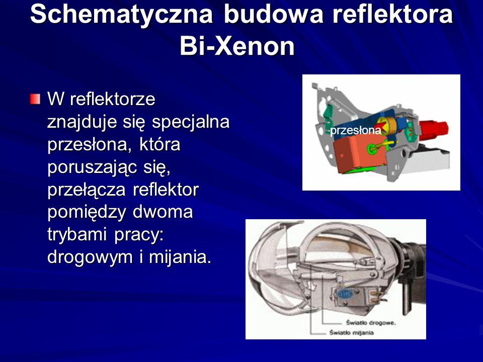 Schematyczna budowa reflektora Bi-Xenon