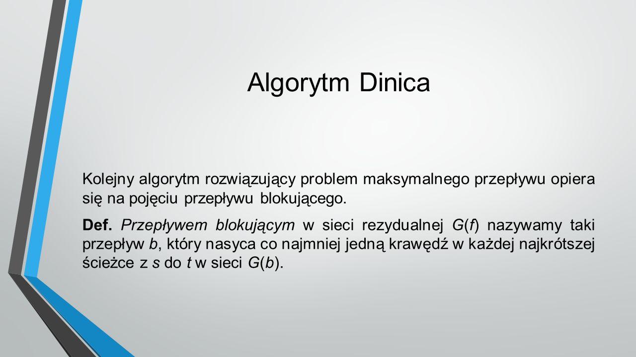 Algorytm Dinica