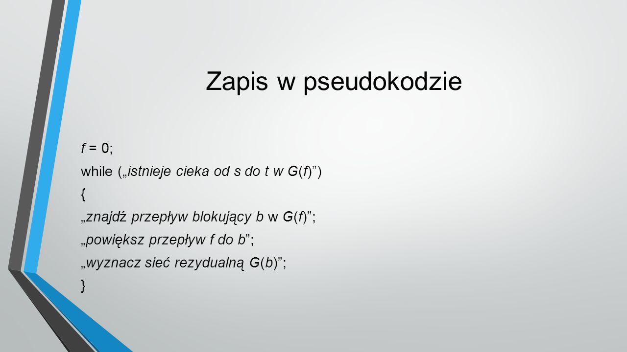 Zapis w pseudokodzie