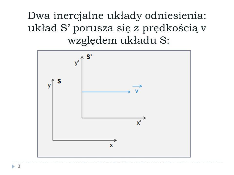 Skupiamy się więc na x i x' oraz t i t'.