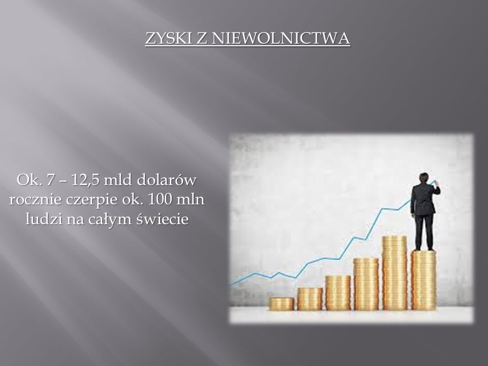 ZYSKI Z NIEWOLNICTWA Ok. 7 – 12,5 mld dolarów rocznie czerpie ok. 100 mln ludzi na całym świecie