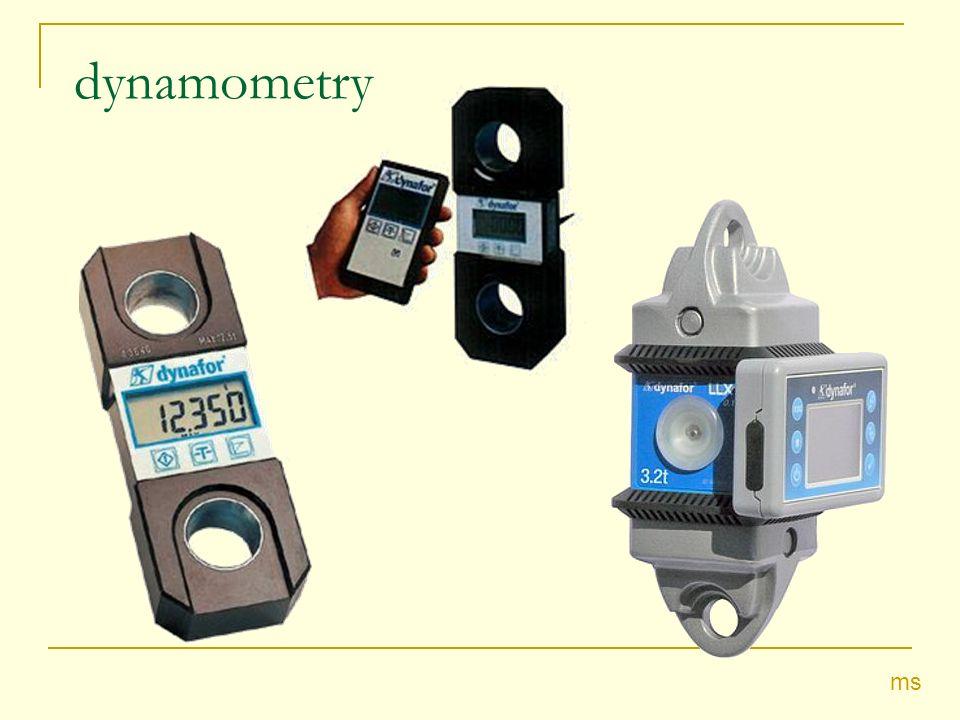 dynamometry ms