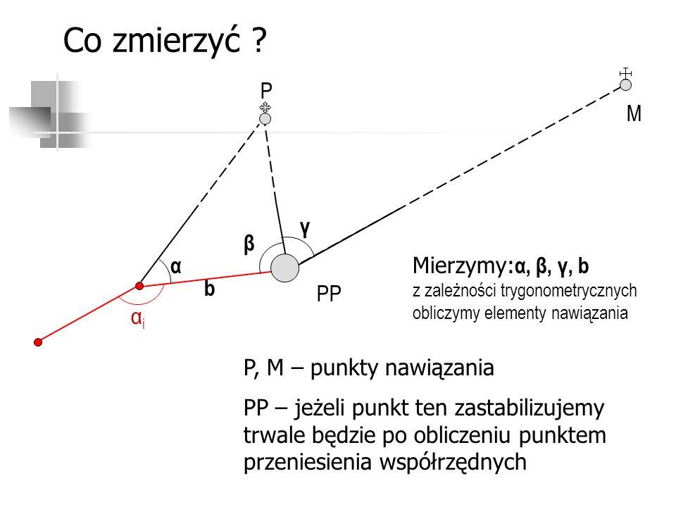 Co zmierzyć P. M. γ. β. α. Mierzymy:α, β, γ, b z zależności trygonometrycznych obliczymy elementy nawiązania.