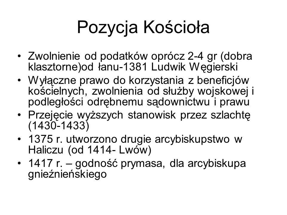Pozycja Kościoła Zwolnienie od podatków oprócz 2-4 gr (dobra klasztorne)od łanu-1381 Ludwik Węgierski.