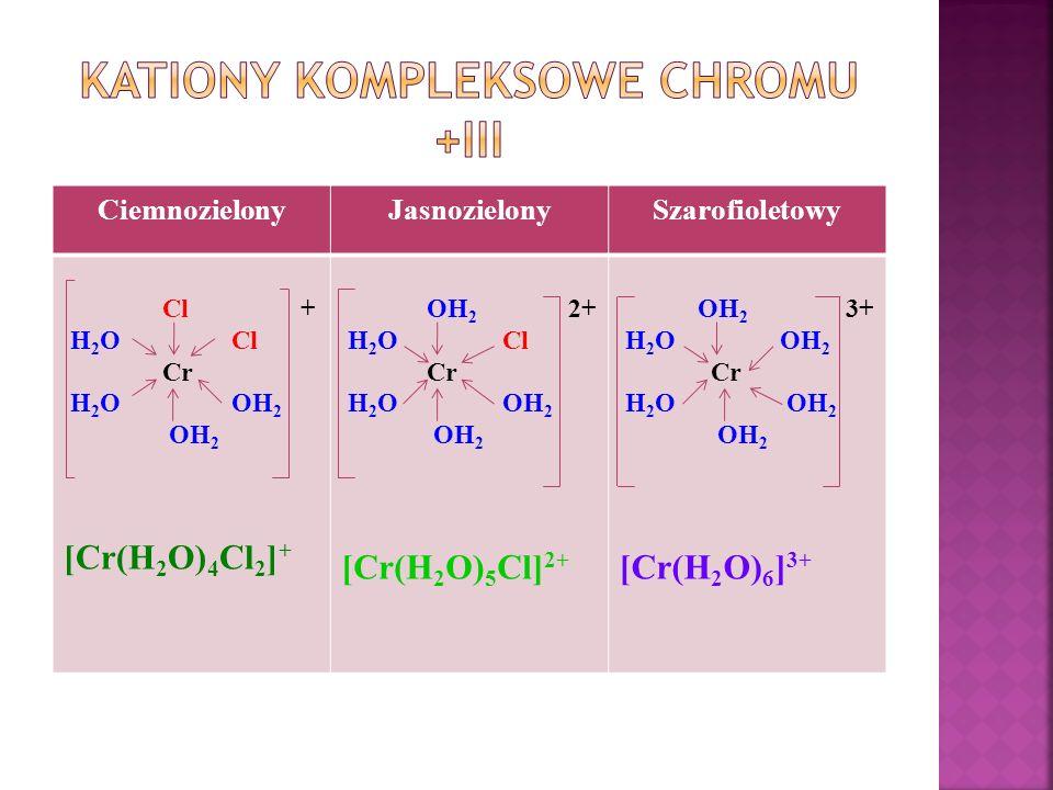 Kationy kompleksowe Chromu +III