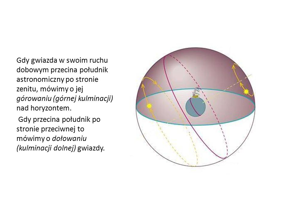 Gdy gwiazda w swoim ruchu dobowym przecina południk astronomiczny po stronie zenitu, mówimy o jej górowaniu (górnej kulminacji) nad horyzontem.