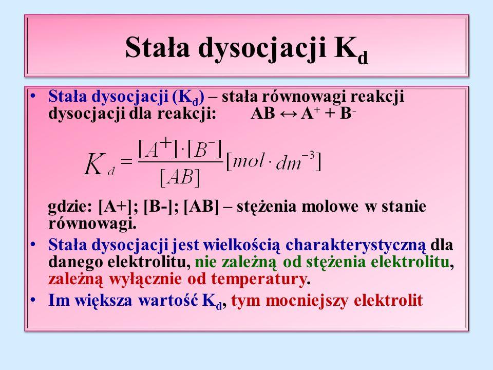 Stała dysocjacji Kd Stała dysocjacji (Kd) – stała równowagi reakcji dysocjacji dla reakcji: AB ↔ A+ + B-