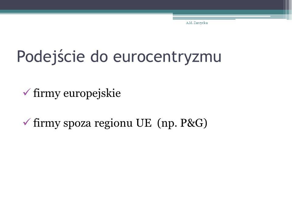 Podejście do eurocentryzmu