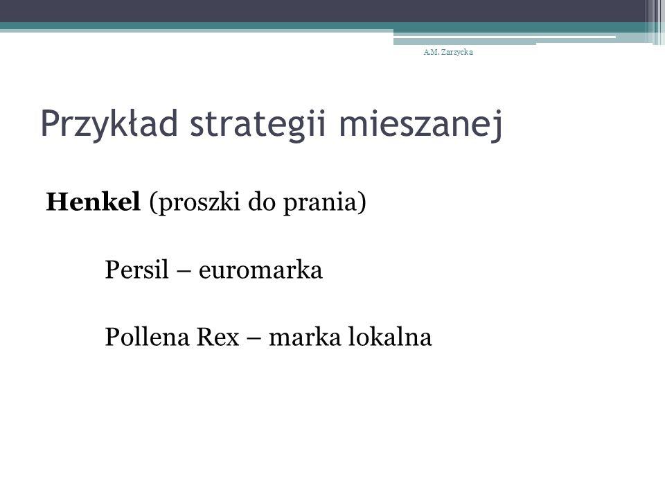Przykład strategii mieszanej
