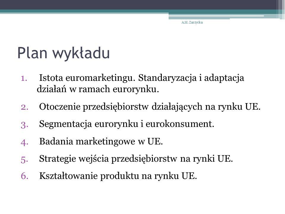 A.M. Zarzycka Plan wykładu. Istota euromarketingu. Standaryzacja i adaptacja działań w ramach eurorynku.