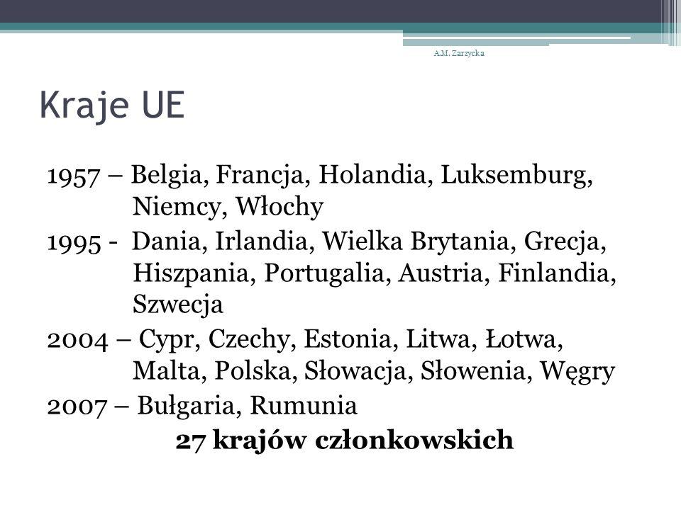 A.M. Zarzycka Kraje UE.