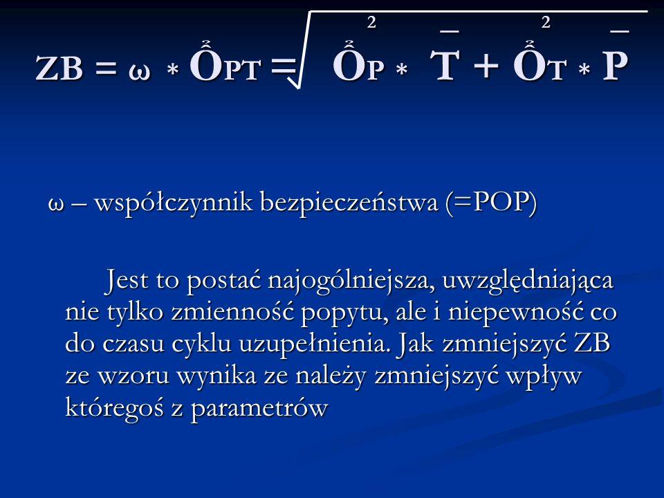 2 _ 2 _ ZB = ω * ỔPT = ỔP * T + ỔT * P