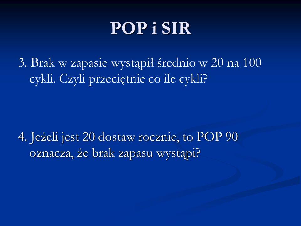 POP i SIR 3. Brak w zapasie wystąpił średnio w 20 na 100 cykli. Czyli przeciętnie co ile cykli