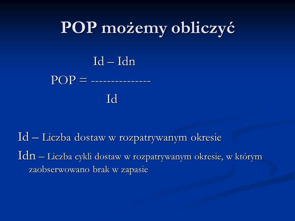 POP możemy obliczyć Id – Idn POP = --------------- Id