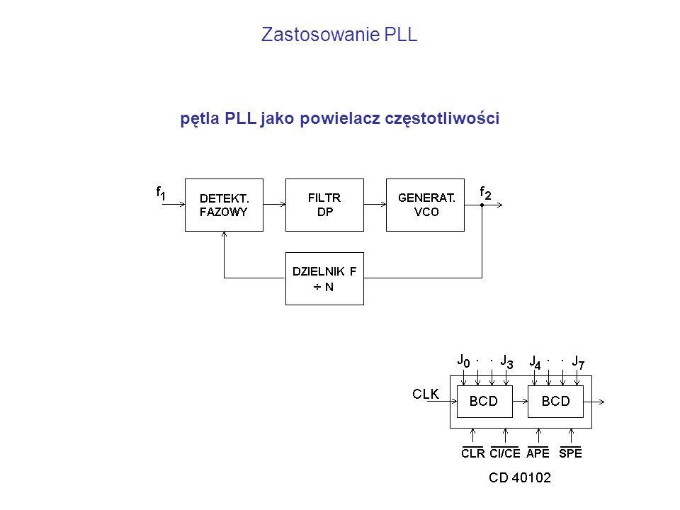 Zastosowanie PLL pętla PLL jako powielacz częstotliwości