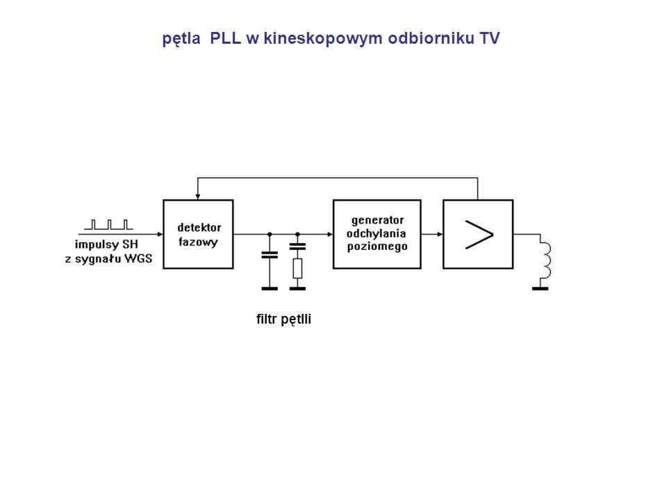 pętla PLL w kineskopowym odbiorniku TV