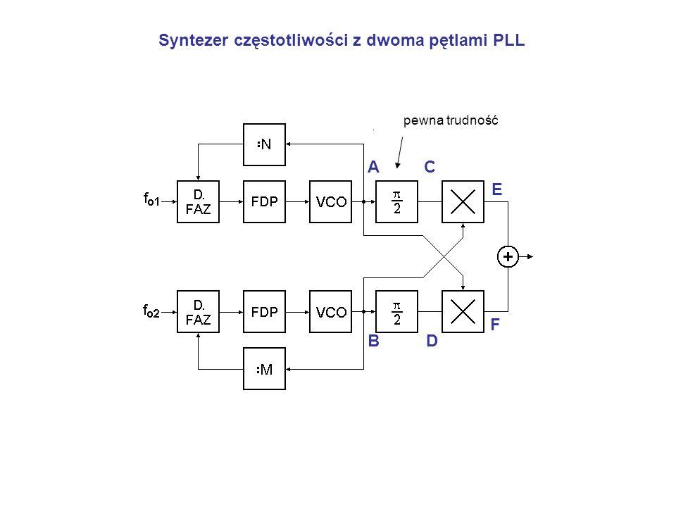 Syntezer częstotliwości z dwoma pętlami PLL
