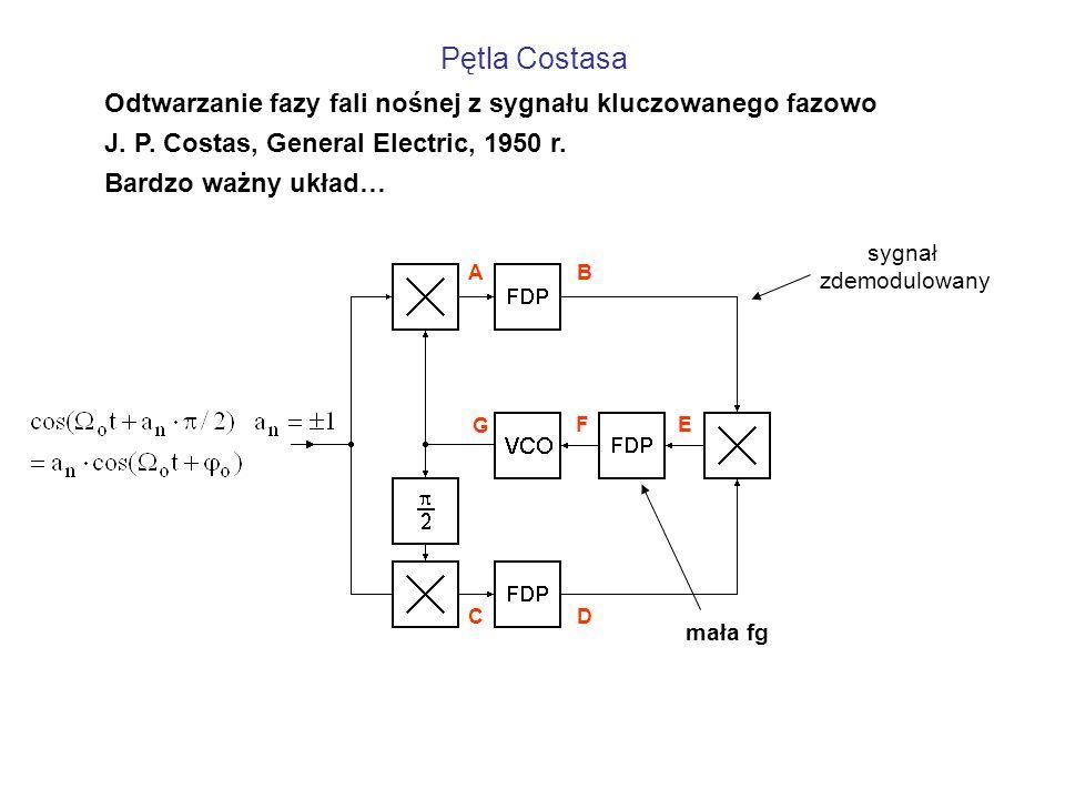 Pętla Costasa Odtwarzanie fazy fali nośnej z sygnału kluczowanego fazowo. J. P. Costas, General Electric, 1950 r.