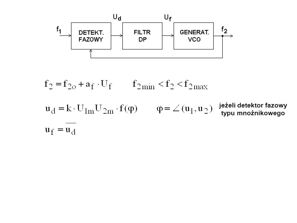 jeżeli detektor fazowy