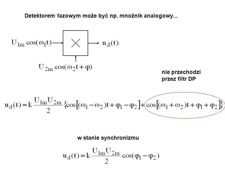 Detektorem fazowym może być np. mnożnik analogowy...